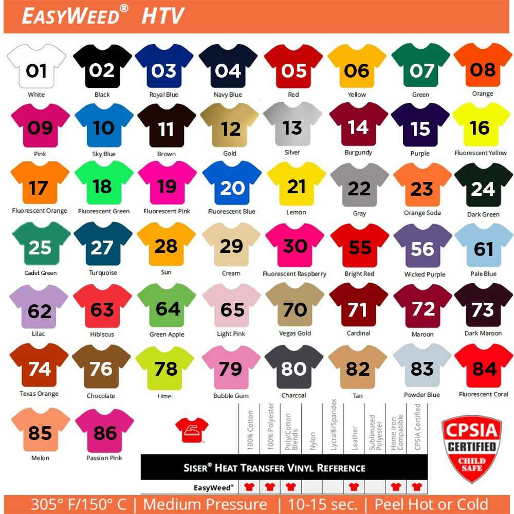 """EASY WEED YARD ROLLS HTV HEAT TRANSFER VINYL BY THE 20/"""" WIDE ROLL PICK COLOR"""